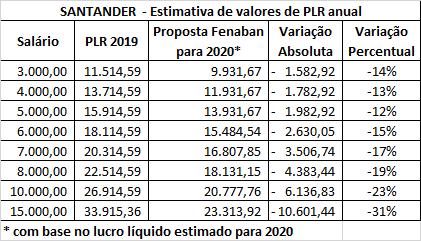 Santander_negociacao.png